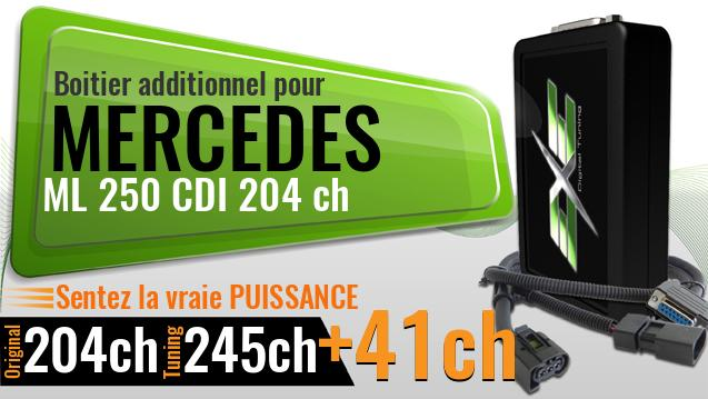 Boitier additionnel Mercedes ML 250 CDI 204 ch