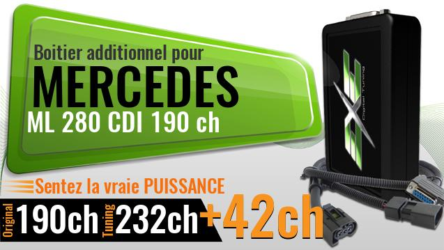 Boitier additionnel Mercedes ML 280 CDI 190 ch