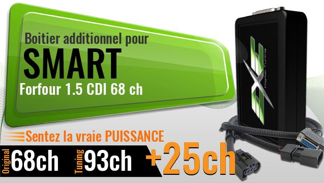 Boitier additionnel Smart Forfour 1.5 CDI 68 ch