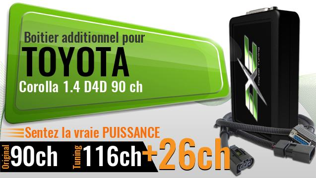 Boitier additionnel Toyota Corolla 1.4 D4D 90 ch