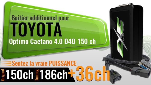 Boitier additionnel Toyota Optimo Caetano 4.0 D4D 150 ch