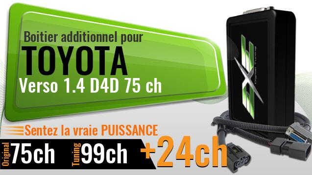 Boitier additionnel Toyota Verso 1.4 D4D 75 ch