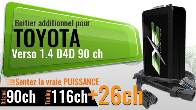 Boitier additionnel Toyota Verso 1.4 D4D 90 ch
